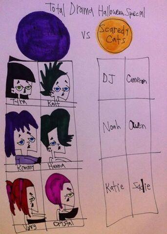 File:Total Drama Halloween Special.jpg