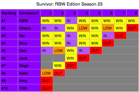 File:RBWSurvivorS23.png