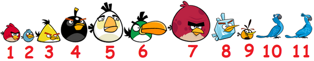 File:The Angry Birds2.png