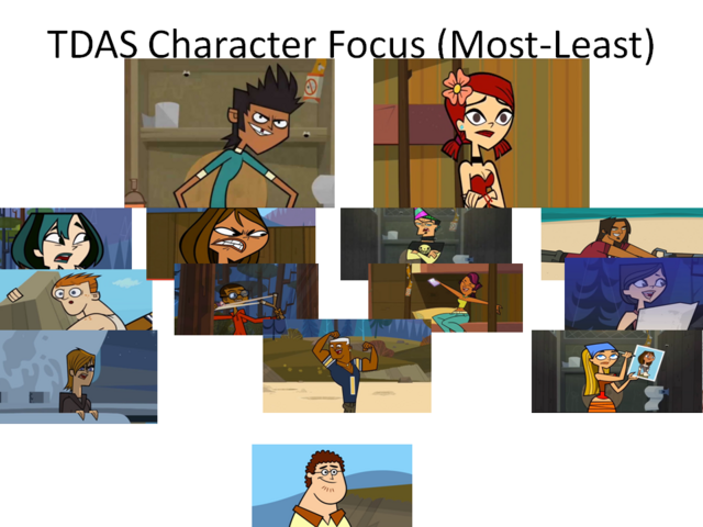 File:CharacterFocus.png