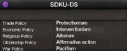 SDKU-DS views