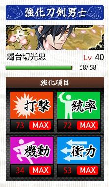 File:Shokudaikiri mitsutada max stats.png