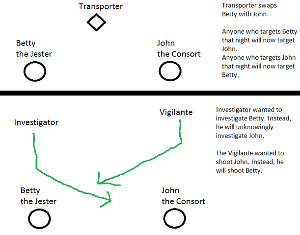 File:Transporter - How it Works.png