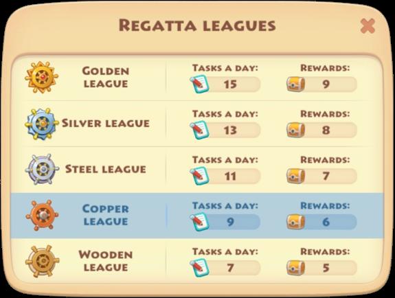 3 Regatta Leagues