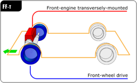Automotive diagrams 10 En