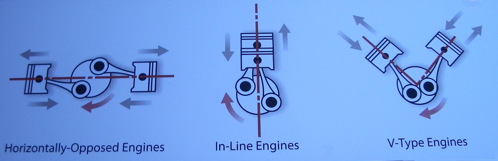Engine configuration Tractor Construction Plant Wiki – Inline Engine Diagram