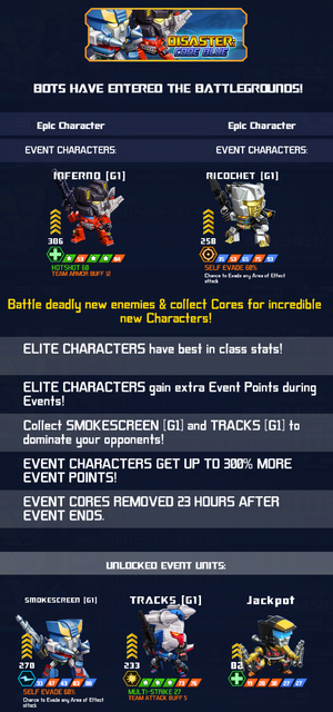 Event Disaster Code Blue