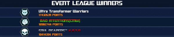 Event Devastators Metal War - League Winner