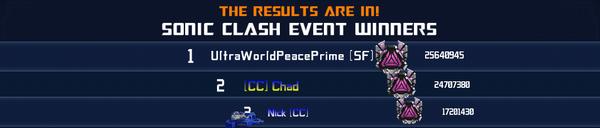 Event Sonic Clash Solo Winner