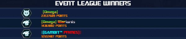 Event Disaster Code Blue - League Winner