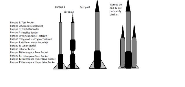 File:ET-4 Europas.png