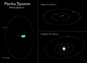 Parth System