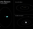 Partha System