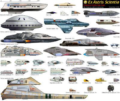 Shuttle-chart