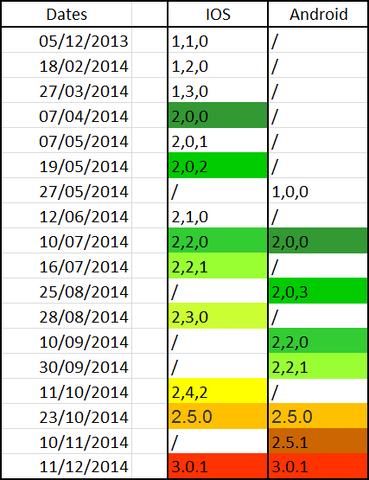 File:Calendar11122014.PNG