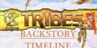 Backstory timeline