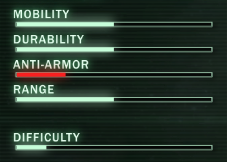 File:Soldier Ratings.png