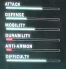 File:Wraith Ratings.png