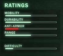File:Soldier Ratings - Beta.png