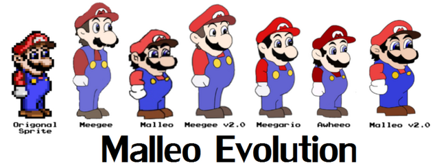 File:830px-Evolutionofmalleo.png