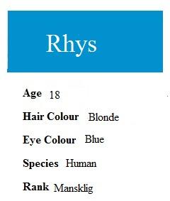 File:Rhys.jpg