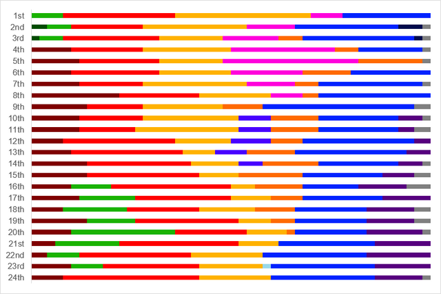 File:Gegraph1.png