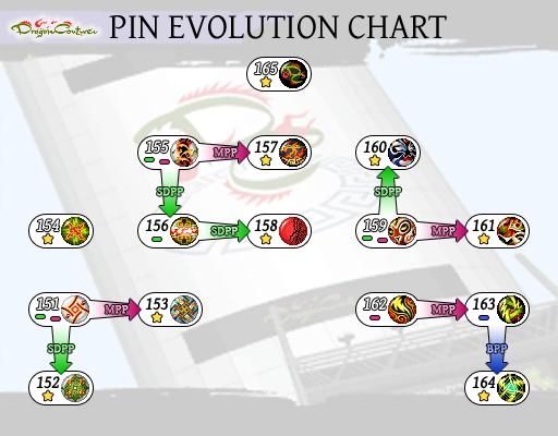 Dragon Couture.graph