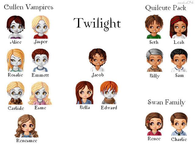 File:Twilight image 2.jpg
