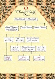 Clearwater family tree.jpg
