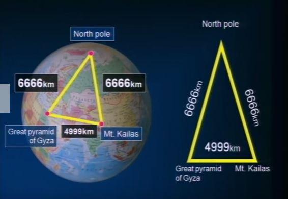 File:Earth Triangle.jpg
