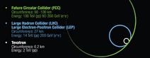 FCC schematic