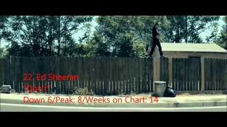 Official UK Music Charts Top 50 - Week ending 4th October 2014