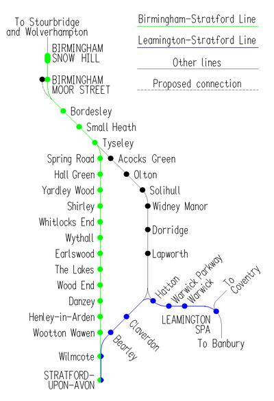 Birmingham-Stratford Line