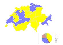 Switzerlandreligion