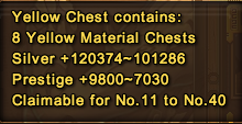 File:Yellow chest.png