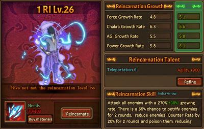 Reincarnation Two Indra Sasuke