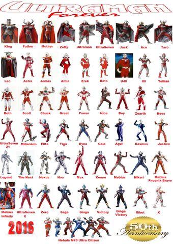 File:All Ultraman Year 2016.jpg
