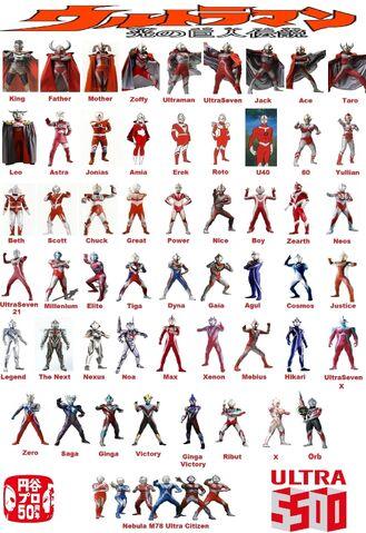 File:All Ultraman Year 2016 - Japanese Version part 2.jpg