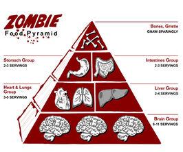 Zombiepyramid