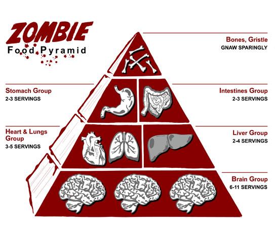 File:Zombiepyramid.jpg