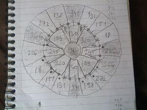 Rosecrucian-compass