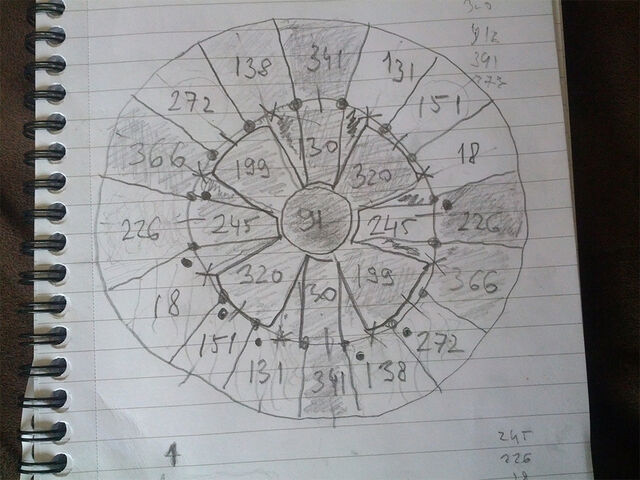 File:Rosecrucian-compass.jpg