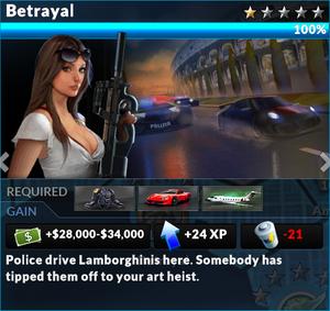 Job betrayal