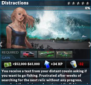 Job distractions