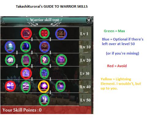 File:Warriorskilltreeesgrima.png