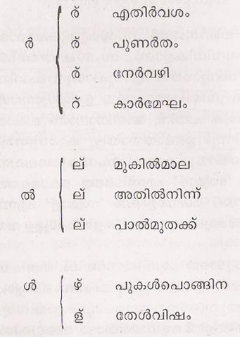 File:Malayalam-one-chillu-4-two-chars.png