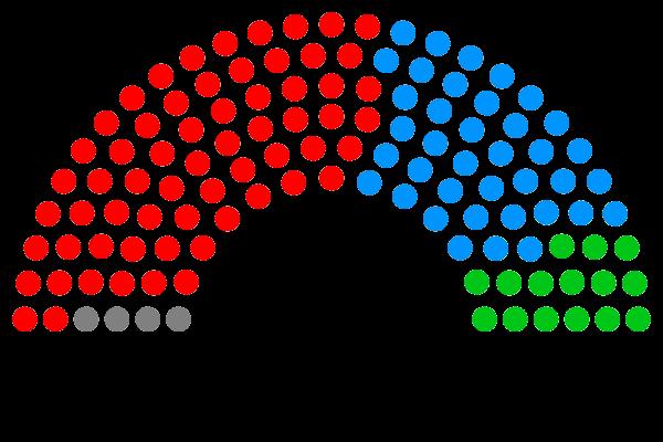 UKHQAT House of Representatives