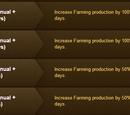 Farming Manual