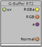 G-buffer rt2
