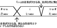 UTAU User Manual - 15